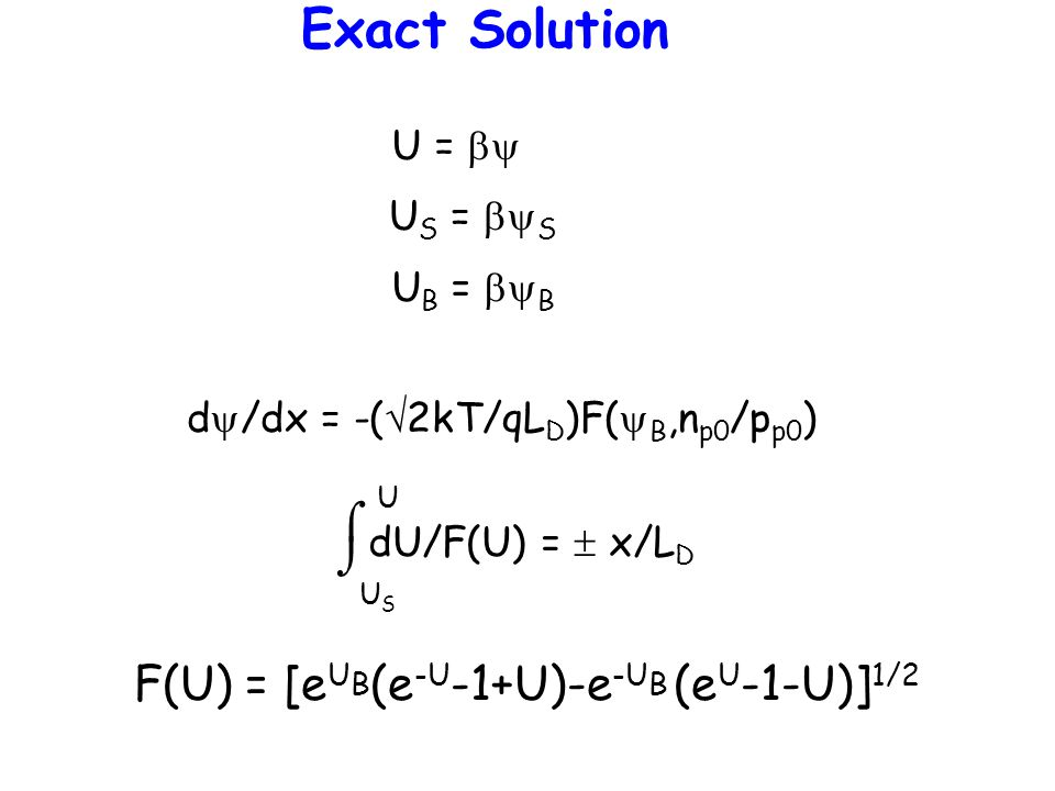 Exact Solution F(U) = [eUB(e-U-1+U)-e-UB (eU-1-U)]1/2 U = by US = byS